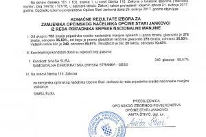 Konacni_rezultati_Lokalni_izbori_-_Zamjenik_nacelnika_nac._manj.-page-001.jpg
